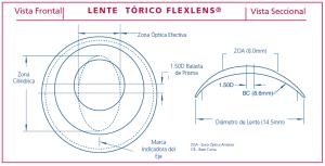 FLEXLENS TORIC
